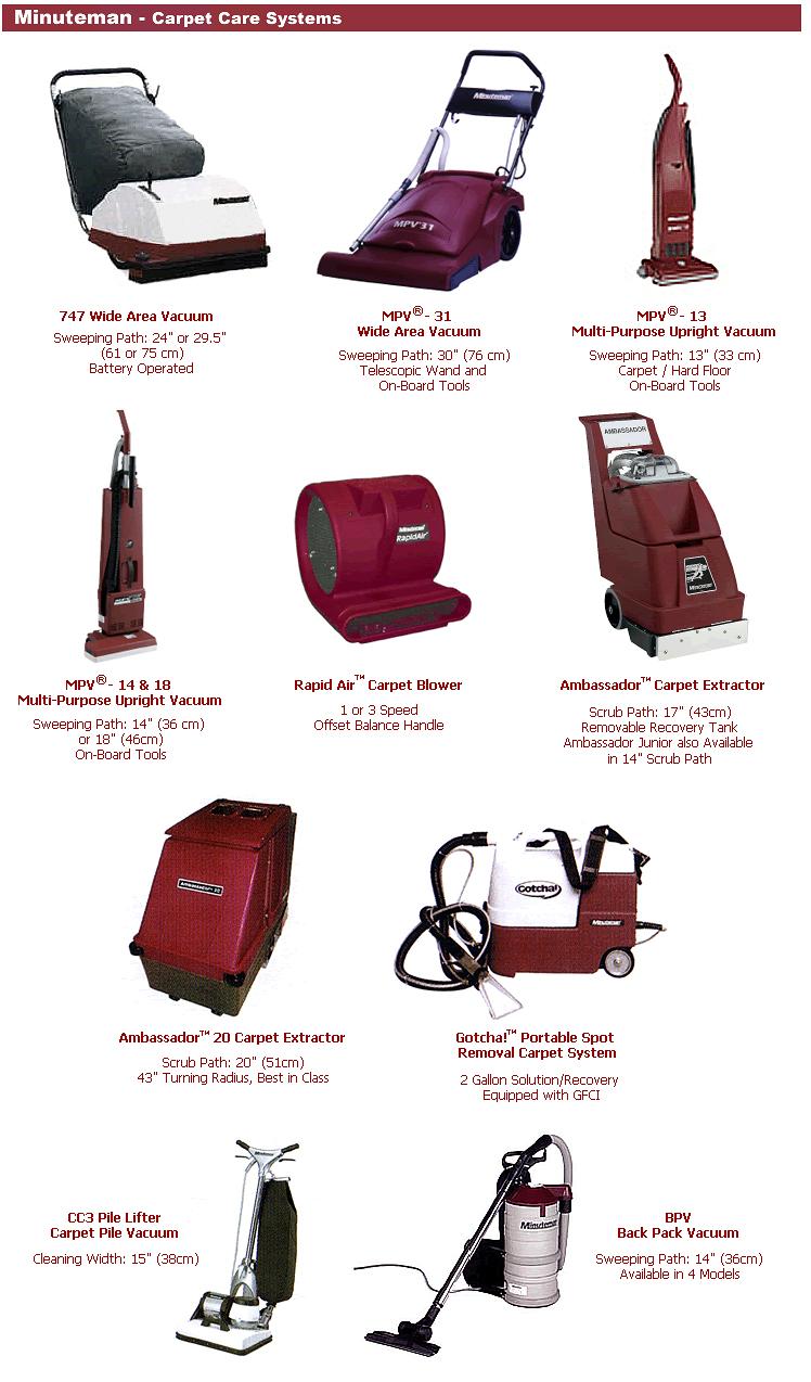 Carpet Care System